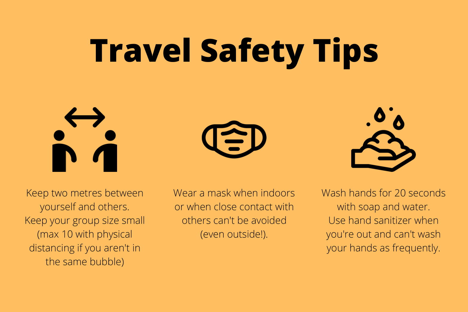 Travel Safety Tips: Keep two metres between yourself and others. Keep your group size small (max 10 with physical distancing if you aren't in the same bubble). Wear a mask when indoors or when close contact with others can't be avoided (even outside!). Wash hands for 20 seconds with soap and water. Use hand sanitizer when you're out and can't wash your hands as frequently.